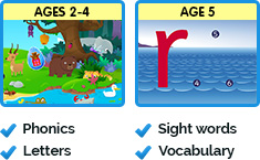 Phonics, Letter recognition, Sight words, Vocabulary