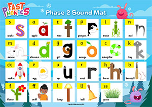 Fast Phonics Sound Cards